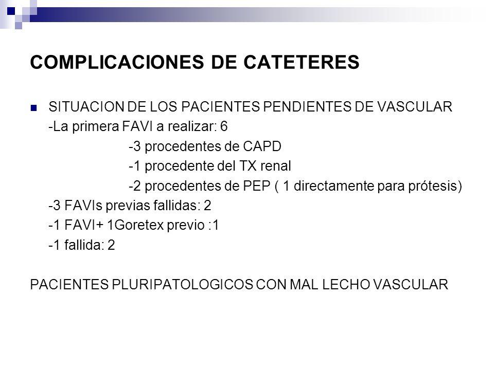 COMPLICACIONES DE CATETERES SITUACION DE LOS PACIENTES PENDIENTES DE VASCULAR -La primera FAVI a realizar: 6 -3 procedentes de CAPD -1 procedente del