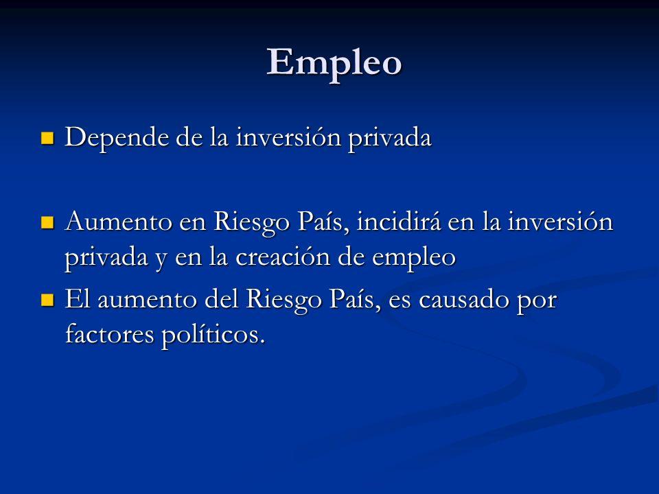 Empleo Empleo Depende de la inversión privada Depende de la inversión privada Aumento en Riesgo País, incidirá en la inversión privada y en la creació