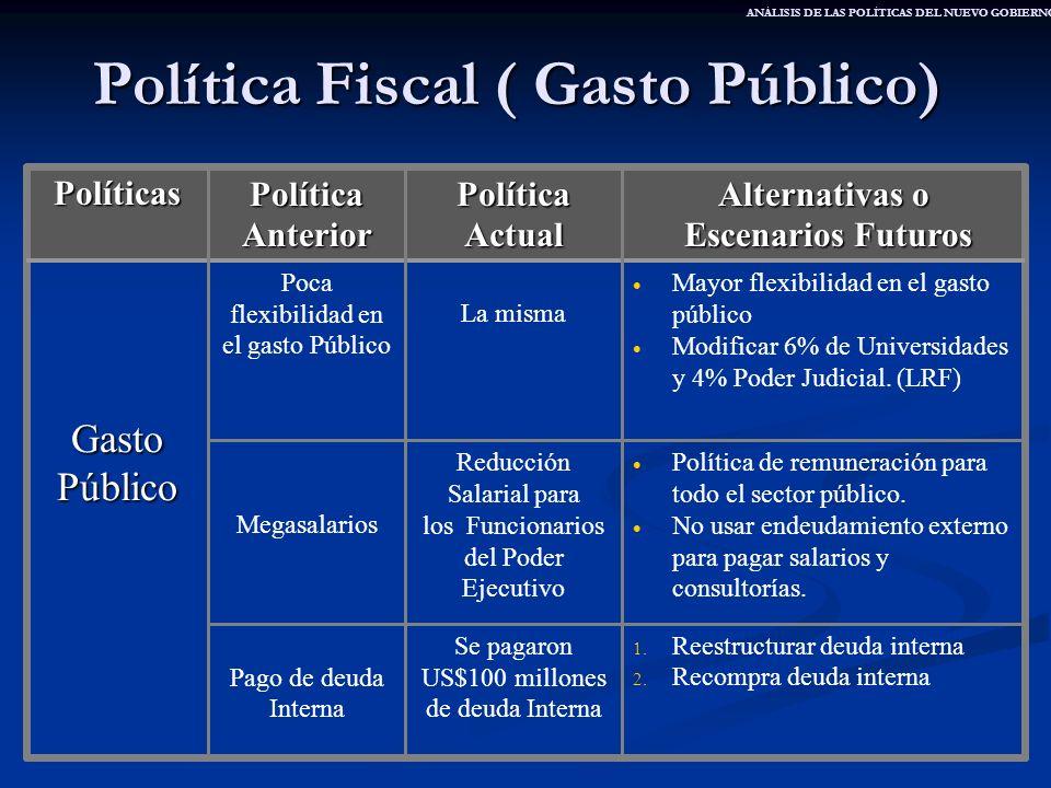 Alternativas o Escenarios Futuros Política Actual Política Anterior Políticas Centralización de Servicios de Salud.