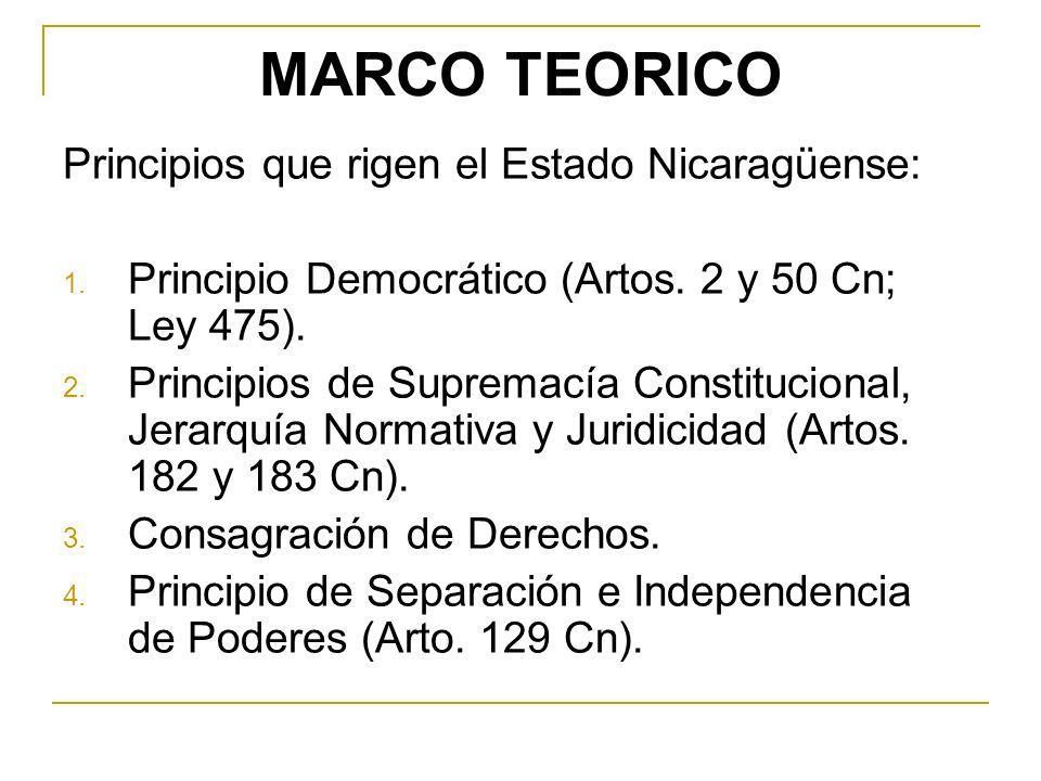 MARCO TEORICO Principios que rigen el Estado Nicaragüense: 1. Principio Democrático (Artos. 2 y 50 Cn; Ley 475). 2. Principios de Supremacía Constituc