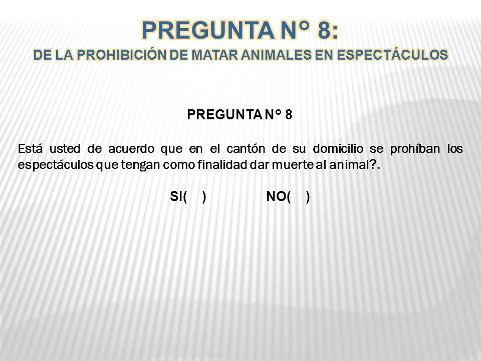 Es falso que se van a prohibir las corridas de toros, lo que se propone al pueblo ecuatoriano es que se manifieste sobre si quiere que se mate al toro en las corridas.