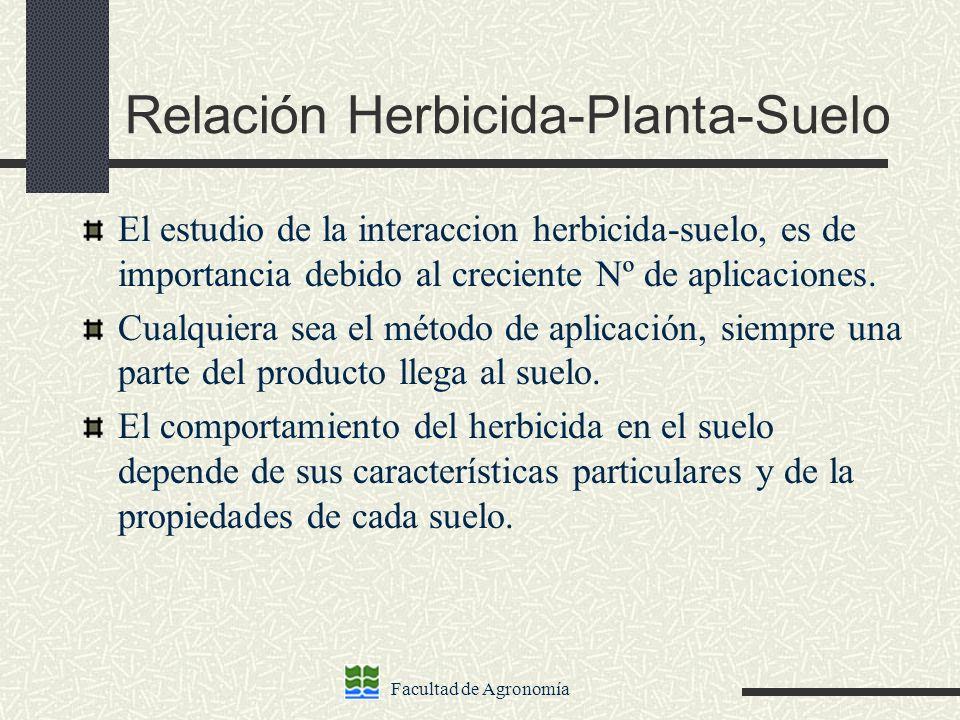 Facultad de Agronomía Relación Herbicida-Planta-Suelo El estudio de la interaccion herbicida-suelo, es de importancia debido al creciente Nº de aplica