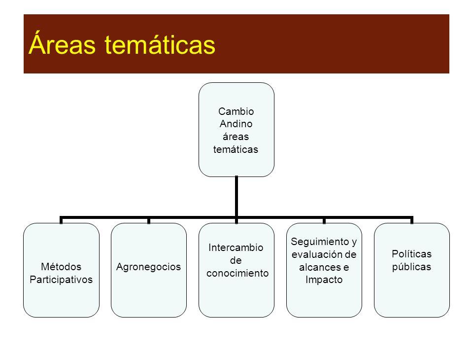 Áreas temáticas Cambio Andino áreas temáticas Métodos Participativos Agronegocios Intercambio de conocimiento Seguimiento y evaluación de alcances e Impacto Políticas públicas