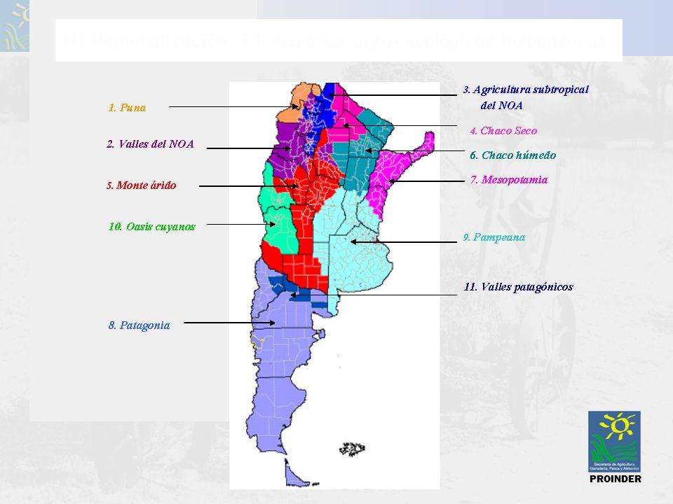 PROINDER H) Regionalización: 11 regiones agro-ecológicas homogéneas