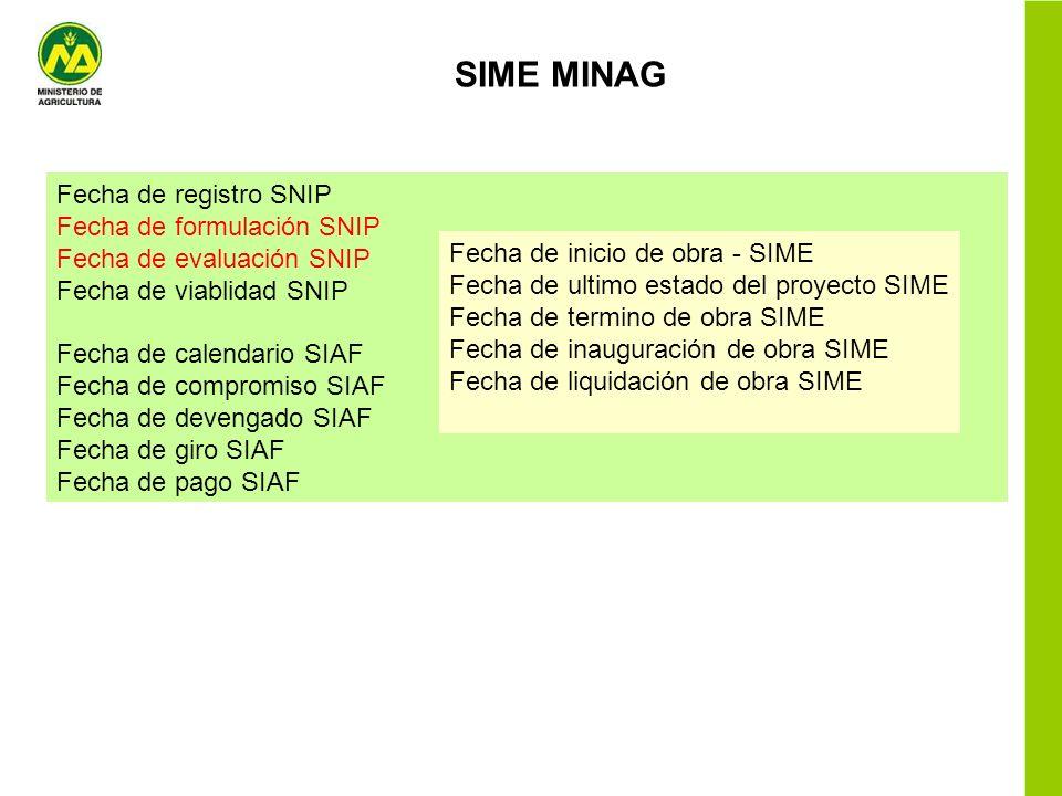SIME MINAG Fecha de registro SNIP Fecha de formulación SNIP Fecha de evaluación SNIP Fecha de viablidad SNIP Fecha de calendario SIAF Fecha de comprom