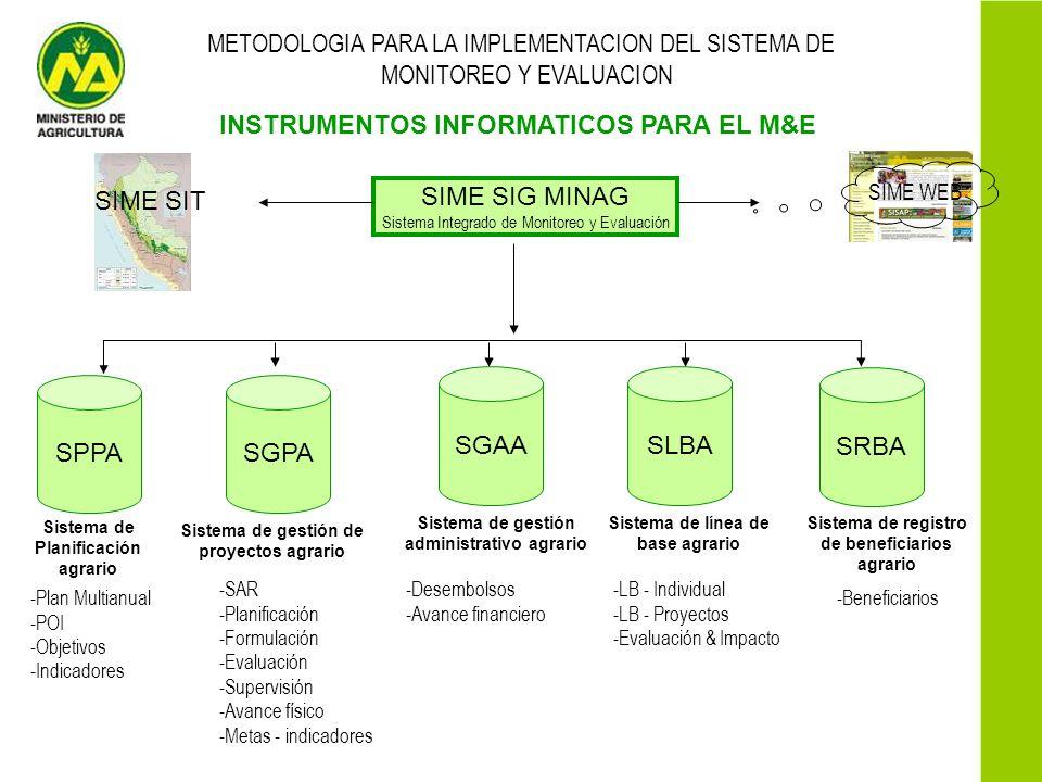 SGPA METODOLOGIA PARA LA IMPLEMENTACION DEL SISTEMA DE MONITOREO Y EVALUACION INSTRUMENTOS INFORMATICOS PARA EL M&E SIME SIG MINAG Sistema Integrado d