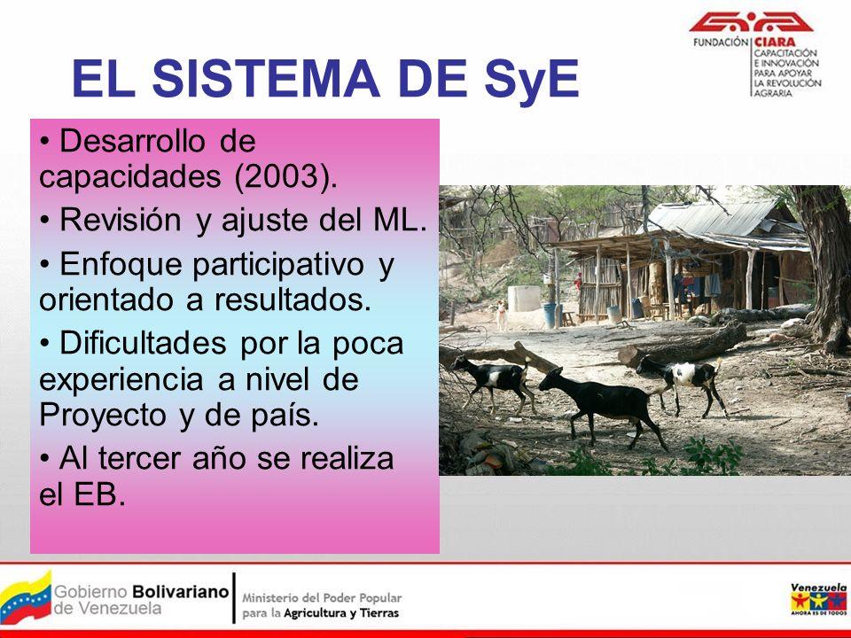 EL SISTEMA DE SyE Desarrollo de capacidades (2003). Revisión y ajuste del ML. Enfoque participativo y orientado a resultados. Dificultades por la poca