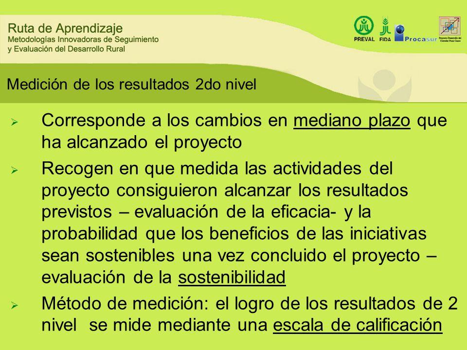Medición de los resultados 2do nivel Corresponde a los cambios en mediano plazo que ha alcanzado el proyecto Recogen en que medida las actividades del
