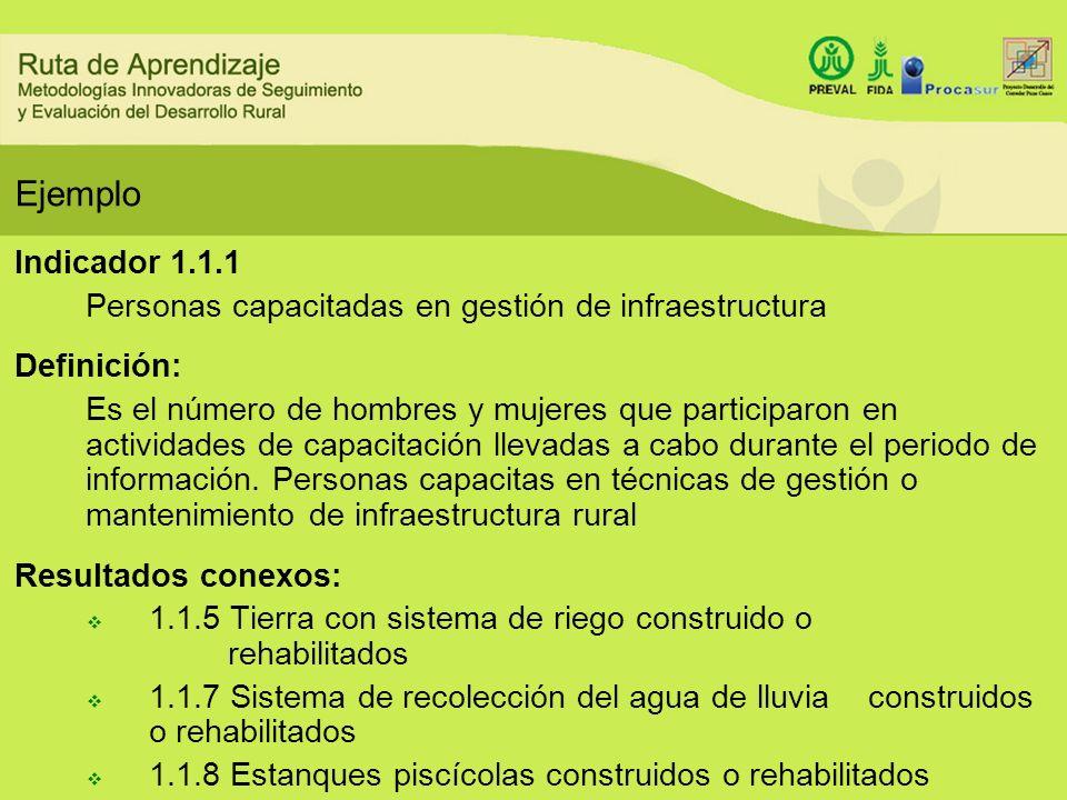 Ejemplo Indicador 1.1.1 Personas capacitadas en gestión de infraestructura Definición: Es el número de hombres y mujeres que participaron en actividad