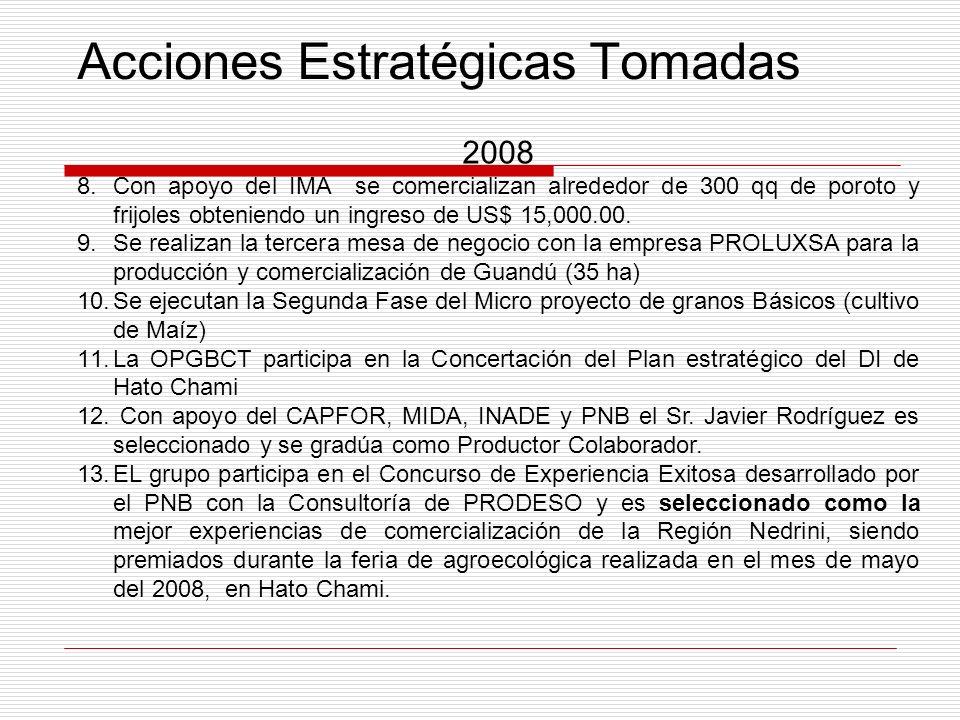 2008 8.Con apoyo del IMA se comercializan alrededor de 300 qq de poroto y frijoles obteniendo un ingreso de US$ 15,000.00. 9.Se realizan la tercera me