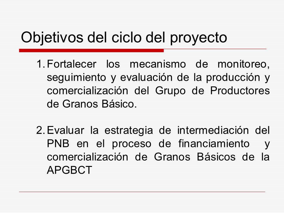 Objetivos del ciclo del proyecto 1.Fortalecer los mecanismo de monitoreo, seguimiento y evaluación de la producción y comercialización del Grupo de Pr