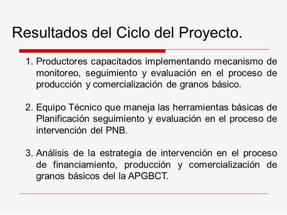 Resultados del Ciclo del Proyecto. 1.Productores capacitados implementando mecanismo de monitoreo, seguimiento y evaluación en el proceso de producció