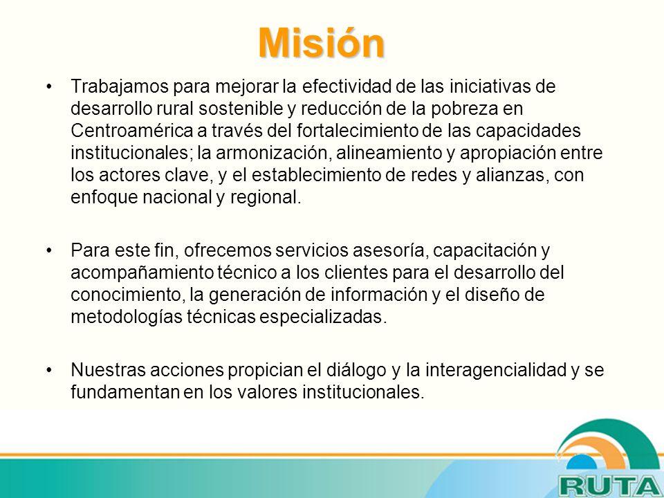 Misión Trabajamos para mejorar la efectividad de las iniciativas de desarrollo rural sostenible y reducción de la pobreza en Centroamérica a través del fortalecimiento de las capacidades institucionales; la armonización, alineamiento y apropiación entre los actores clave, y el establecimiento de redes y alianzas, con enfoque nacional y regional.