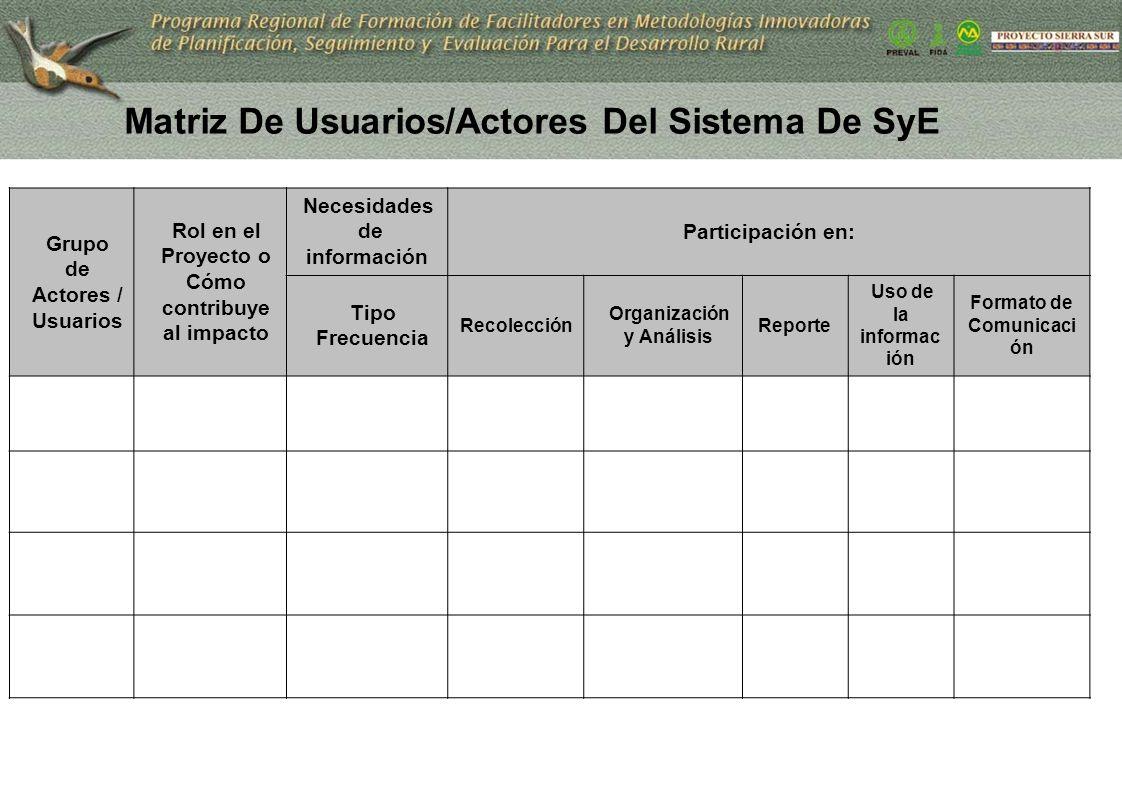 Matriz De Usuarios/Actores Del Sistema De SyE Grupo de Actores / Usuarios Rol en el Proyecto o Cómo contribuye al impacto Necesidades de información P