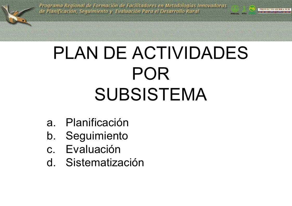 PLAN DE ACTIVIDADES POR SUBSISTEMA a.Planificación b.Seguimiento c.Evaluación d.Sistematización