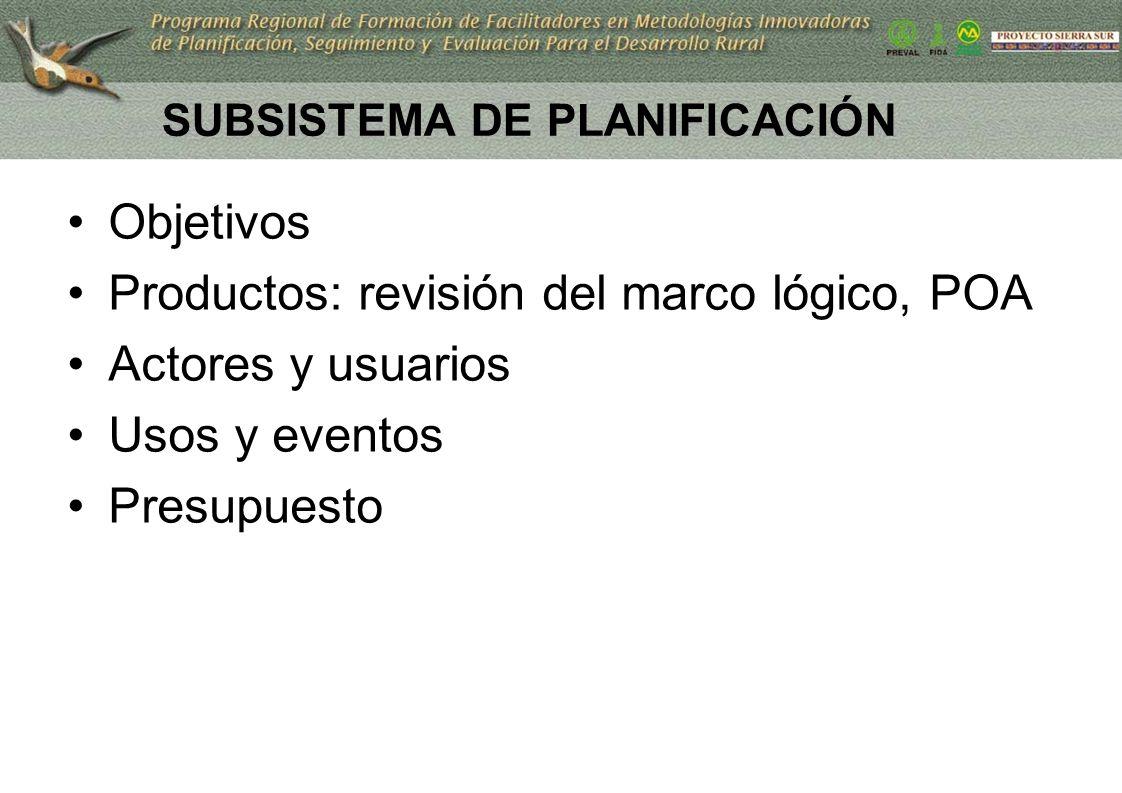 SUBSISTEMA DE PLANIFICACIÓN Objetivos Productos: revisión del marco lógico, POA Actores y usuarios Usos y eventos Presupuesto