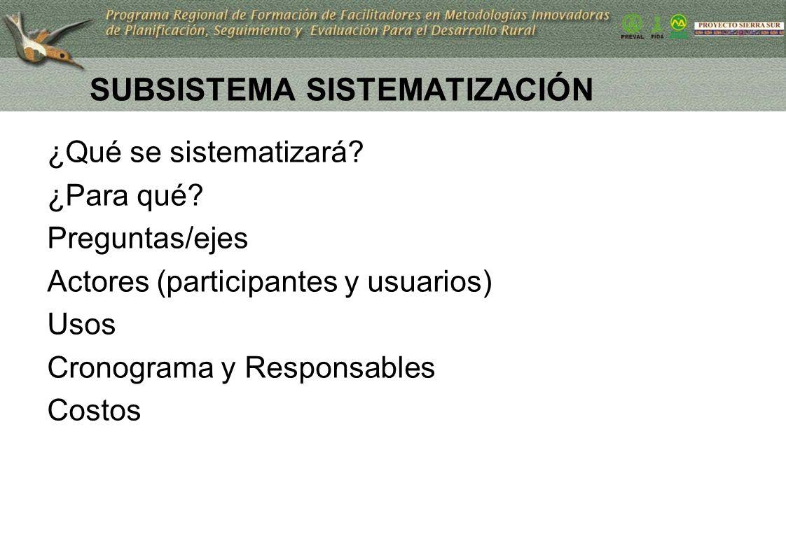 SUBSISTEMA SISTEMATIZACIÓN ¿Qué se sistematizará? ¿Para qué? Preguntas/ejes Actores (participantes y usuarios) Usos Cronograma y Responsables Costos