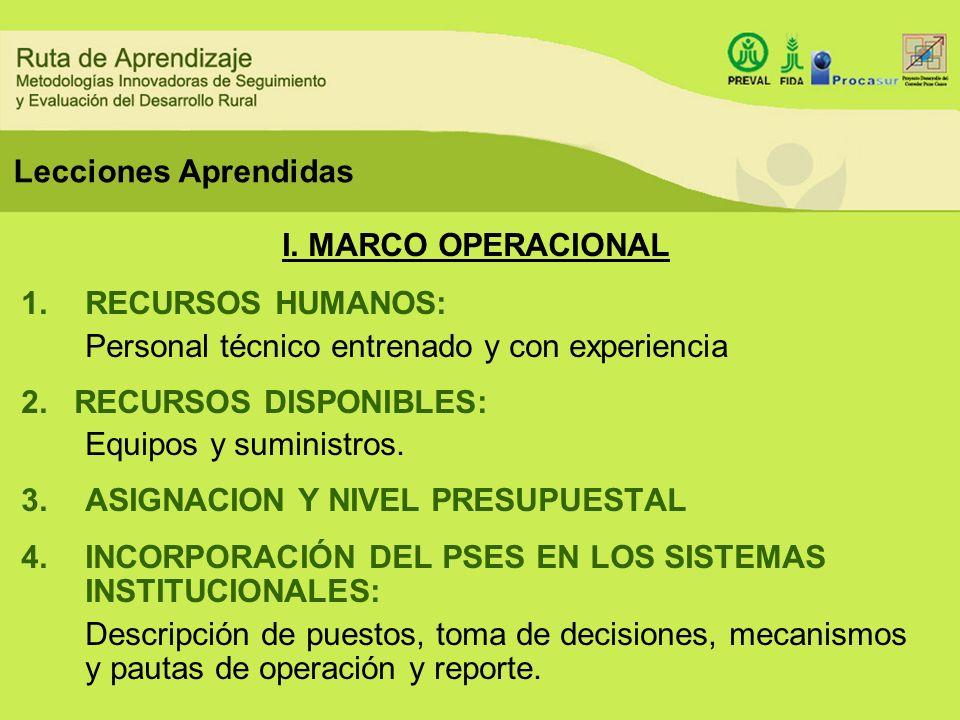 Lecciones Aprendidas I. MARCO OPERACIONAL 1.RECURSOS HUMANOS: Personal técnico entrenado y con experiencia 2. RECURSOS DISPONIBLES: Equipos y suminist
