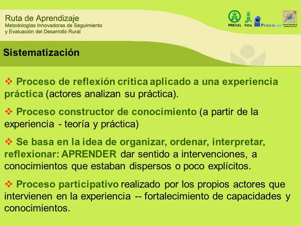 Proceso de reflexión crítica aplicado a una experiencia práctica (actores analizan su práctica). Proceso constructor de conocimiento (a partir de la e