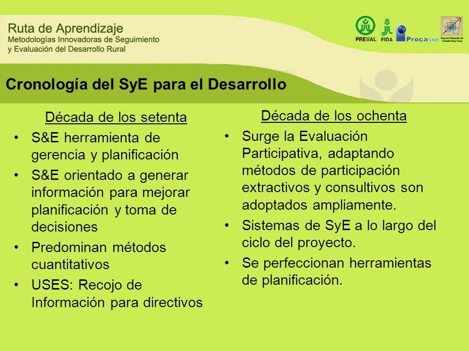 Cronología del SyE para el Desarrollo Década de los setenta S&E herramienta de gerencia y planificación S&E orientado a generar información para mejor