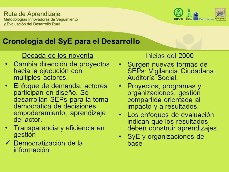 Cronología del SyE para el Desarrollo Década de los noventa Cambia dirección de proyectos hacia la ejecución con múltiples actores. Enfoque de demanda