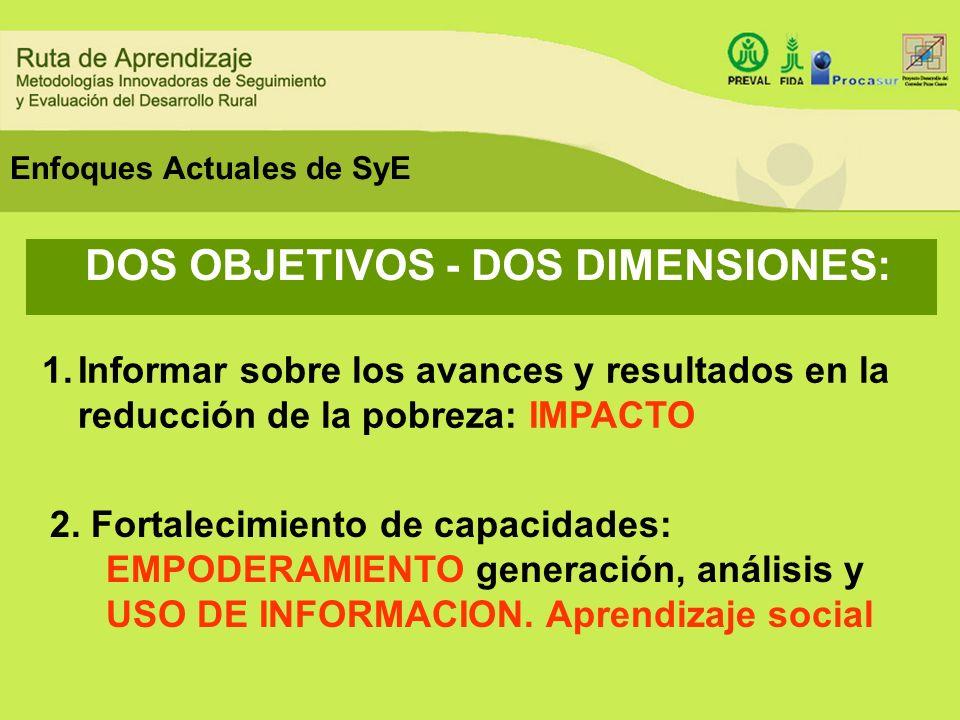 DOS OBJETIVOS - DOS DIMENSIONES: 1.Informar sobre los avances y resultados en la reducción de la pobreza: IMPACTO 2. Fortalecimiento de capacidades: E