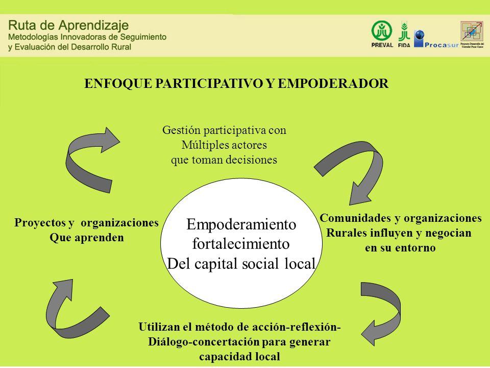 ENFOQUE PARTICIPATIVO Y EMPODERADOR Empoderamiento fortalecimiento Del capital social local Proyectos y organizaciones Que aprenden Gestión participat