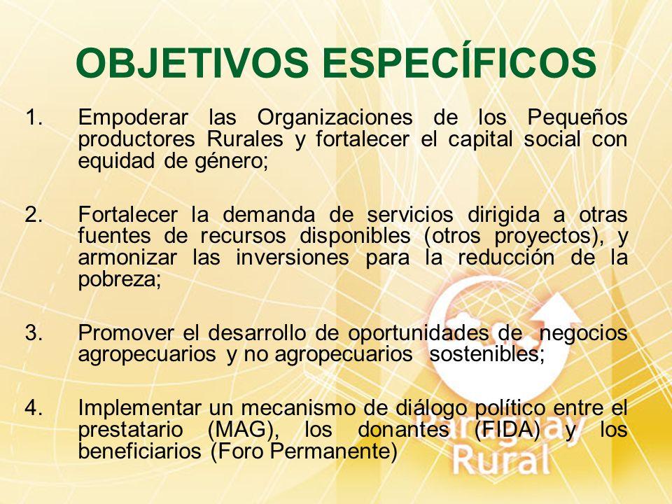 OBJETIVOS ESPECÍFICOS 1.Empoderar las Organizaciones de los Pequeños productores Rurales y fortalecer el capital social con equidad de género; 2.Forta