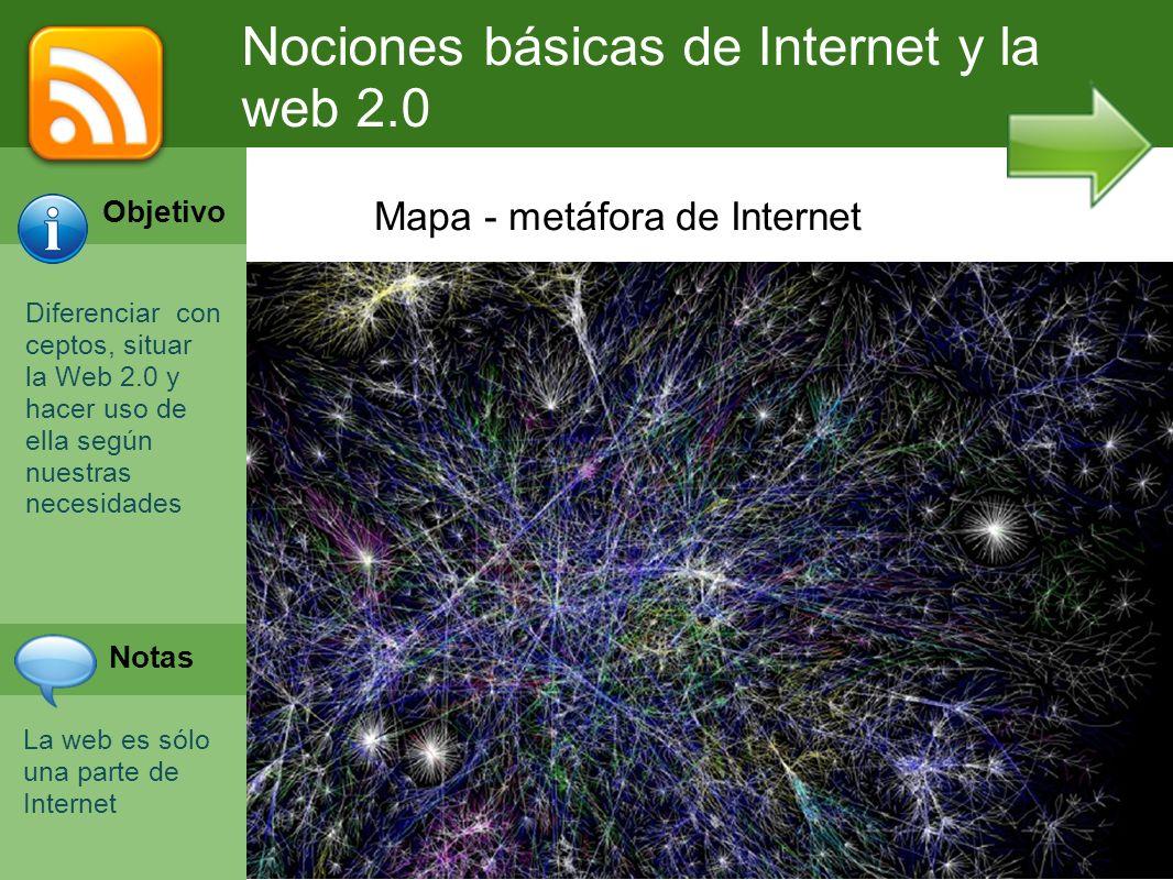 Nociones básicas de Internet y la web 2.0 Diferenciar con ceptos, situar la Web 2.0 y hacer uso de ella según nuestras necesidades La web es sólo una