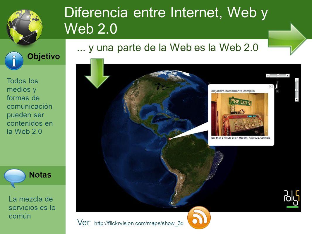 Todos los medios y formas de comunicación pueden ser contenidos en la Web 2.0 Ver: http://flickrvision.com/maps/show_3d... y una parte de la Web es la