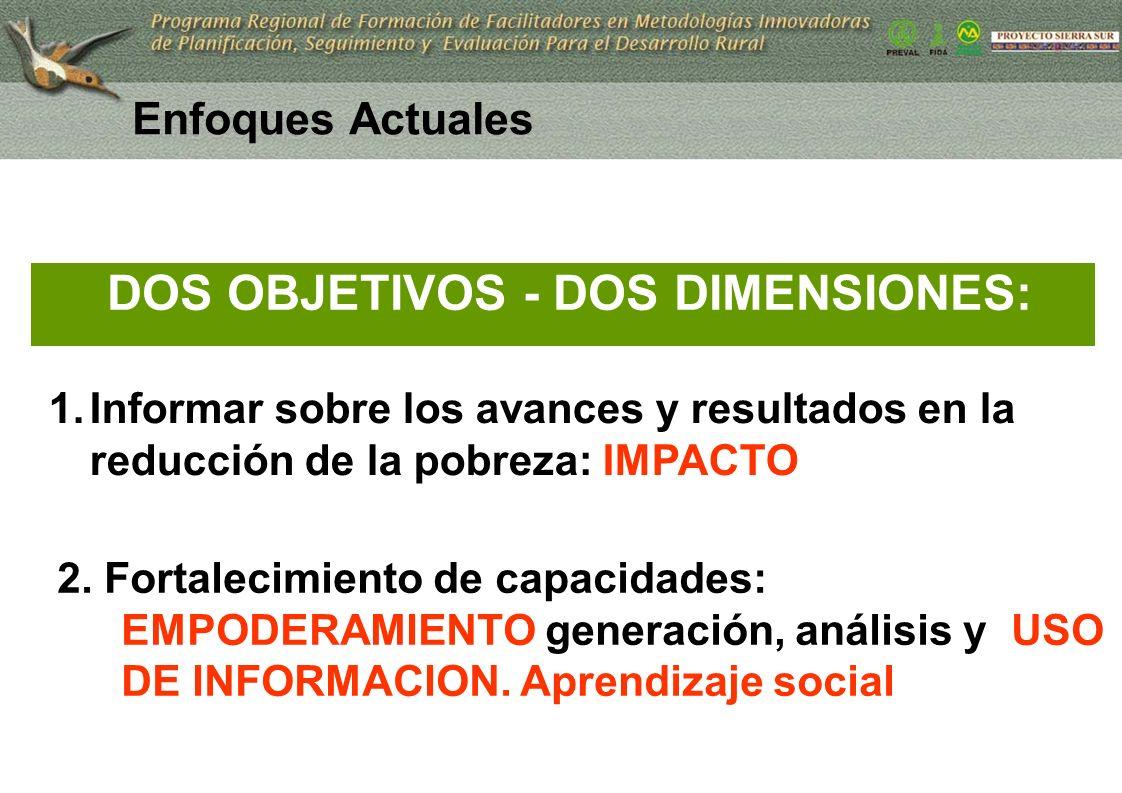 12 Enfoques Actuales DOS OBJETIVOS - DOS DIMENSIONES: 1.Informar sobre los avances y resultados en la reducción de la pobreza: IMPACTO 2. Fortalecimie