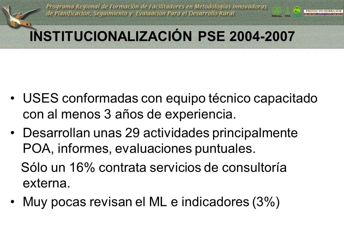 20 INSTITUCIONALIZACIÓN PSE 2004-2007 USES conformadas con equipo técnico capacitado con al menos 3 años de experiencia. Desarrollan unas 29 actividad