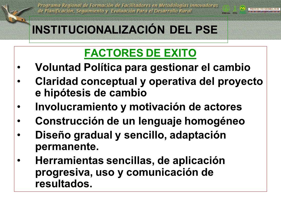23 INSTITUCIONALIZACIÓN DEL PSE FACTORES DE EXITO Voluntad Política para gestionar el cambio Claridad conceptual y operativa del proyecto e hipótesis