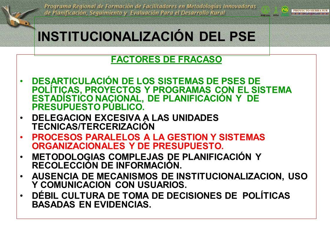 24 INSTITUCIONALIZACIÓN DEL PSE FACTORES DE FRACASO DESARTICULACIÓN DE LOS SISTEMAS DE PSES DE POLÍTICAS, PROYECTOS Y PROGRAMAS CON EL SISTEMA ESTADÍS