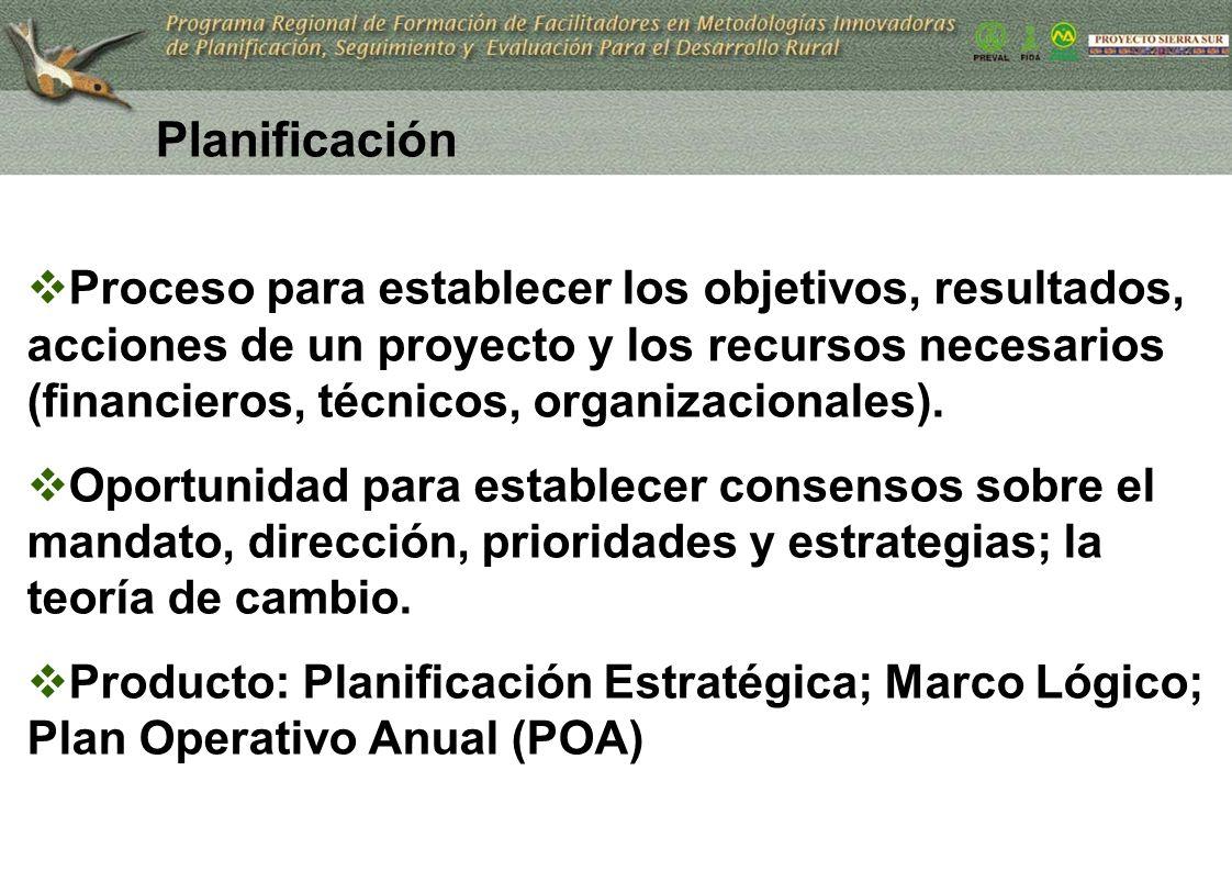 26 Proceso para establecer los objetivos, resultados, acciones de un proyecto y los recursos necesarios (financieros, técnicos, organizacionales). Opo