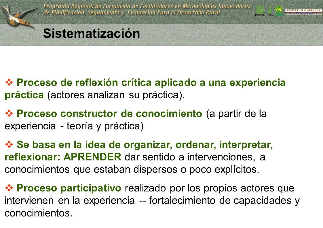 30 Proceso de reflexión crítica aplicado a una experiencia práctica (actores analizan su práctica). Proceso constructor de conocimiento (a partir de l