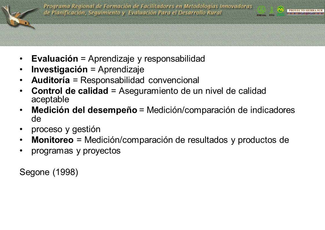 32 Evaluación = Aprendizaje y responsabilidad Investigación = Aprendizaje Auditoría = Responsabilidad convencional Control de calidad = Aseguramiento