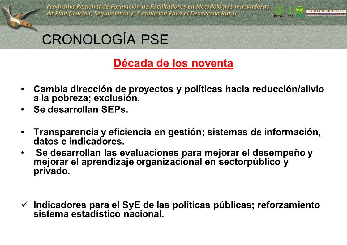 8 CRONOLOGÍA DEL PSE Década de 2000 Políticas, Proyectos, programas y localidades.