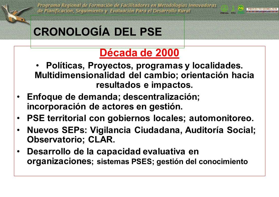 8 CRONOLOGÍA DEL PSE Década de 2000 Políticas, Proyectos, programas y localidades. Multidimensionalidad del cambio; orientación hacia resultados e imp