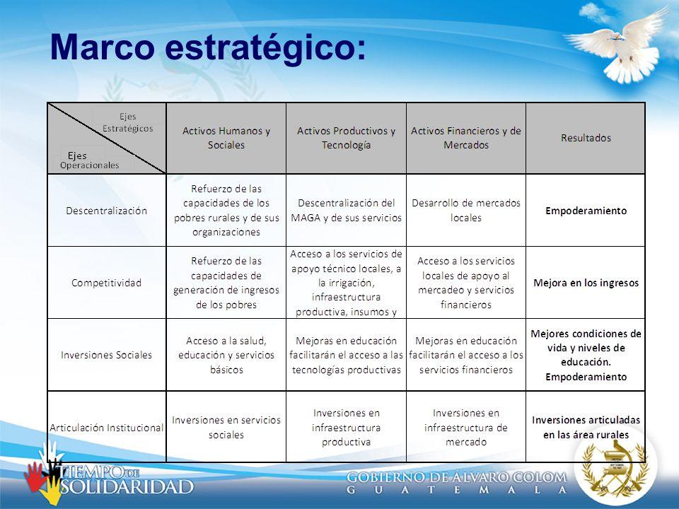 Marco estratégico: