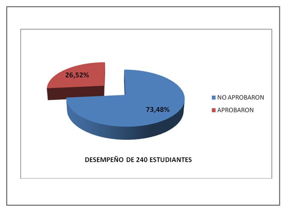 MINIMO DE CONTENIDOS Y PROPUESTA DE DISTRIBUCION