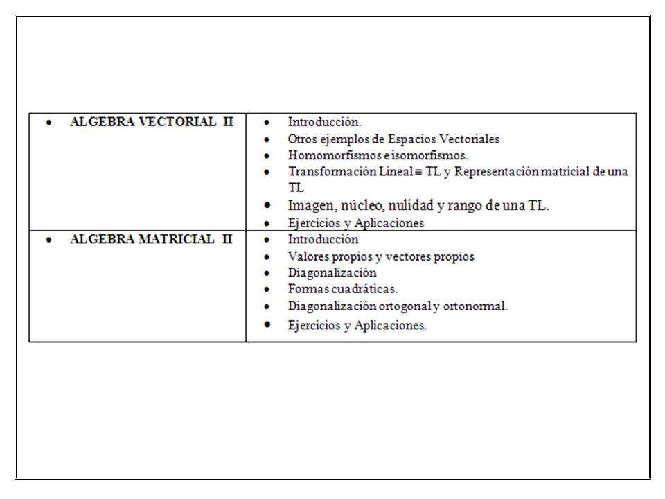 CONFORMACION DEL MATERIAL DE APRENDIZAJE Se tuvo en cuenta que fuera de carácter formativo, que interactuará con actividades de enseñanza aprendizaje para el caso, el Aula Virtual que con lleva al uso de un Software, que compense una serie de necesidades, como: El Objetivo General del Programa enfocado de acuerdo a los planteamientos de los docentes y una vez recogidos el ideal sería: utilizar el Álgebra Lineal en la solución de problemas que involucren algebra vectorial, sistemas de ecuaciones lineales, álgebra matricial y transformaciones lineales.