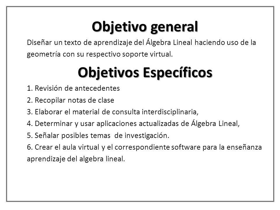 Objetivo general Diseñar un texto de aprendizaje del Álgebra Lineal haciendo uso de la geometría con su respectivo soporte virtual. Objetivos Específi