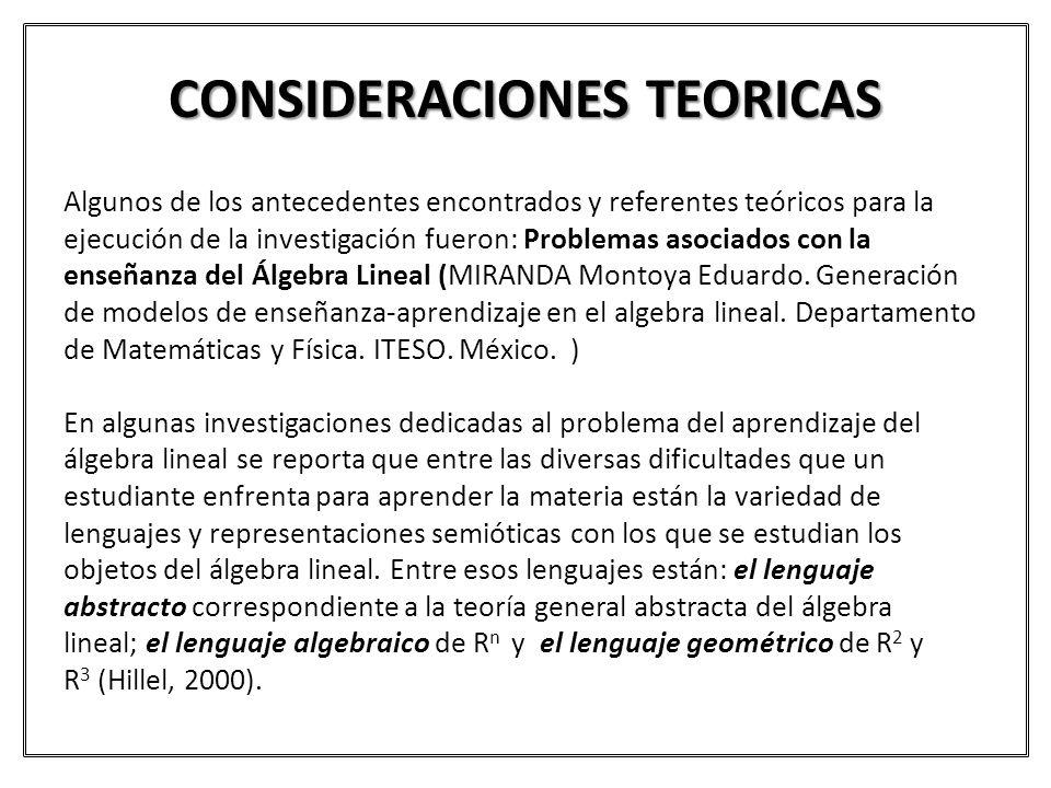 CONSIDERACIONES TEORICAS Algunos de los antecedentes encontrados y referentes teóricos para la ejecución de la investigación fueron: Problemas asociad