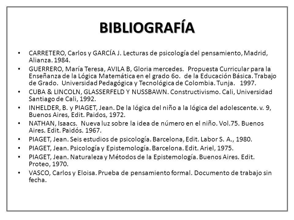 BIBLIOGRAFÍA CARRETERO, Carlos y GARCÍA J. Lecturas de psicología del pensamiento, Madrid, Alianza. 1984. GUERRERO, María Teresa, AVILA B, Gloria merc