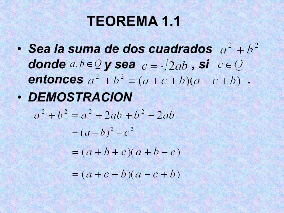 TEOREMA 1.1 Sea la suma de dos cuadrados donde y sea, si entonces. DEMOSTRACION