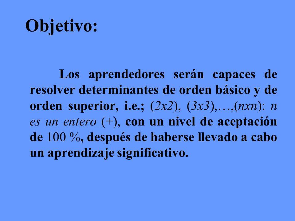 Objetivo: Los aprendedores serán capaces de resolver determinantes de orden básico y de orden superior, i.e.; (2x2), (3x3),…,(nxn): n es un entero (+)