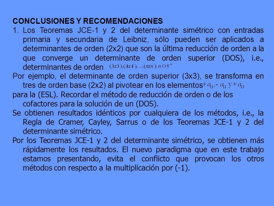 CONCLUSIONES Y RECOMENDACIONES 1.Los Teoremas JCE-1 y 2 del determinante simétrico con entradas primaria y secundaria de Leibniz, sólo pueden ser apli