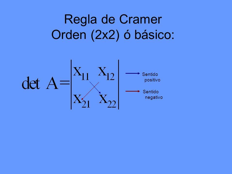 Regla de Cramer Orden (2x2) ó básico: Sentido positivo Sentido negativo
