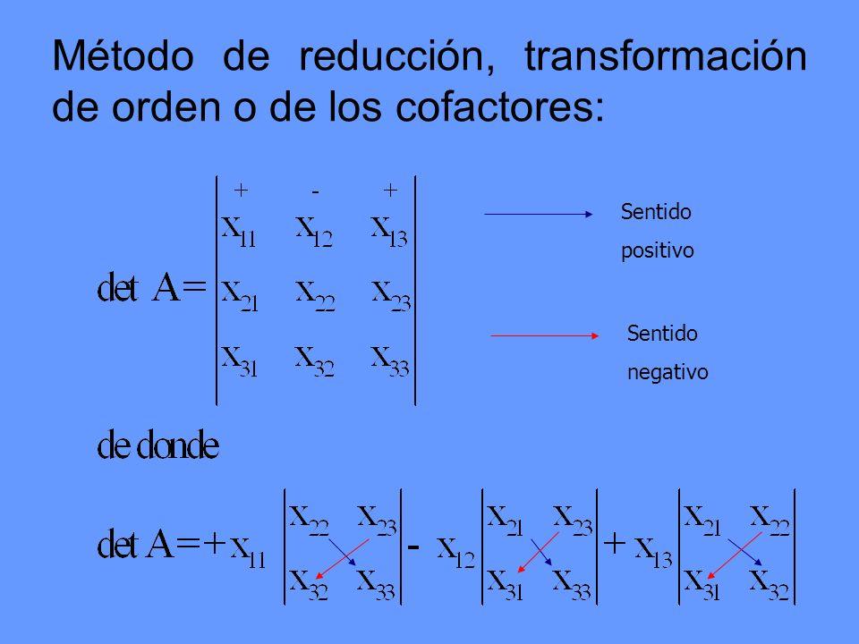 Método de reducción, transformación de orden o de los cofactores: Sentido positivo Sentido negativo